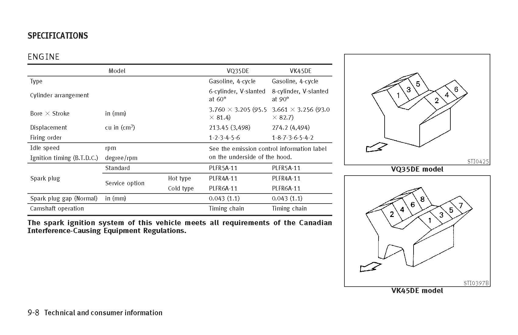m45 m35 engine specs dimensions spec specifications infiniti wheels