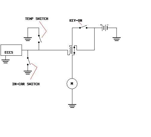 Electric Fan Wiring