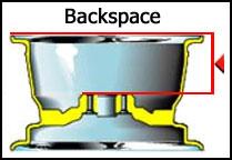 Wheel backspace image