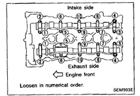 Cylinder firing order for SR20DET