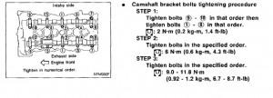 SR20DET Firing Order illustration from FSM
