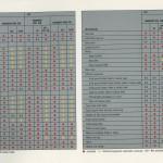Accessories_1988_(23)