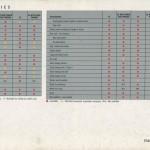Accessories_1988_(24)
