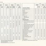 Accessories_1991_(23)