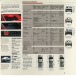 1988_Nissan_D21_Hardbody_Trucks_Brochure_B (11)