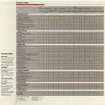 1988_Nissan_D21_Hardbody_Trucks_Brochure_B (12)