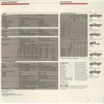 1988_Nissan_D21_Hardbody_Trucks_Brochure_B (13)