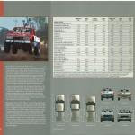 86_5_Nissan_Trucks (20)
