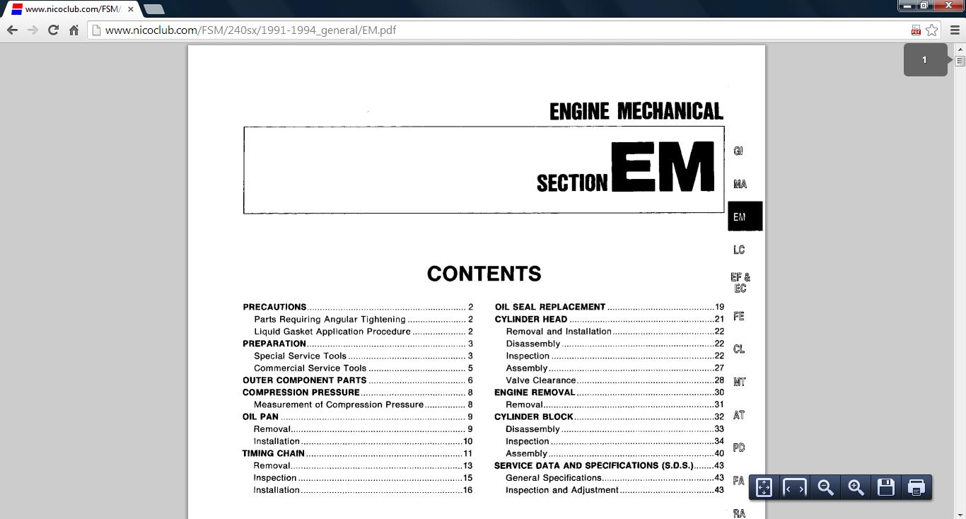 How To Use S Factory Service Manual Database Nissan Caravan E24 Wiring Diagram Thats It You Can This For Any Vehicle That Is Hosted On The Ever Expanding Nicoclub Network Also Dont Be Afraid Pop In Correct Forum And