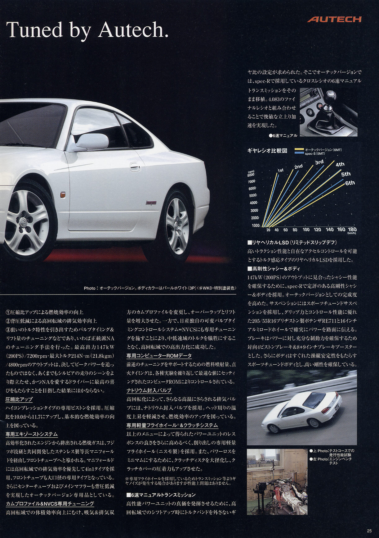 S15 Silvia Original Dealer Brochure (Japan) - 240sx.org