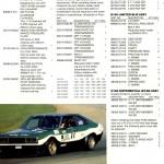 nissan_motorsports_1984 (28)