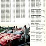 nissan_motorsports_1984 (62)