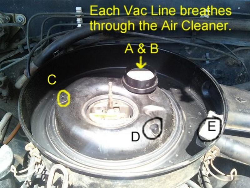 Vacuum Cleaner Diagram