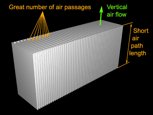 vertical_flow_intercooler