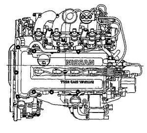 Development of the Nissan SR20 – SAE Technical Whitepaper