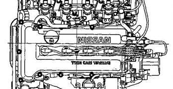 Development of the Nissan SR20 – SAE Technical Whitepaper